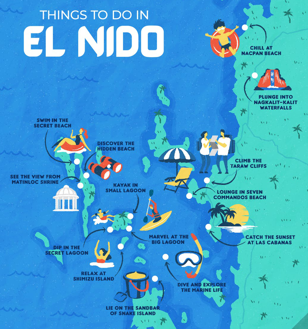Donde dormir en El Nido. Mapa Hoteles y zonas